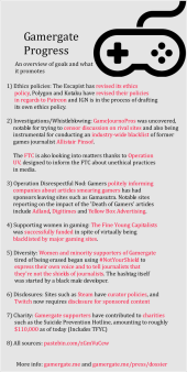 GamerGate progress