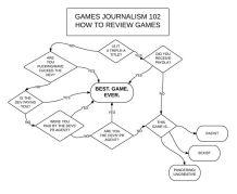 gamejournalism