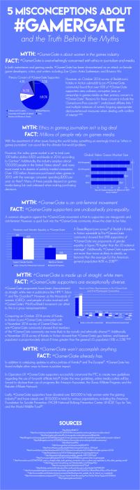 the truth behind the myths