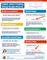 google-search-infographic-Socialmediaonlineclasses