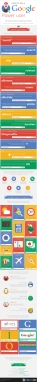 How-to-be-a-google-power-user-1